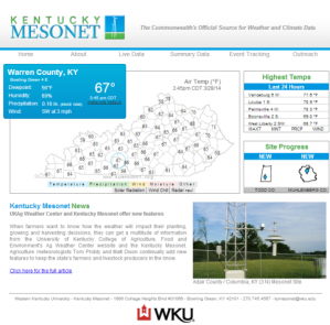 kymesonet-front-page
