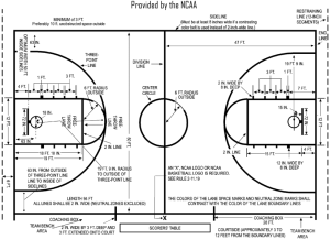 Regulation NCAA Basketball Court
