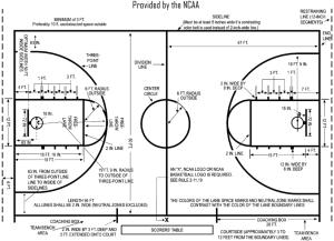 Regulation NCAA Basketball Court